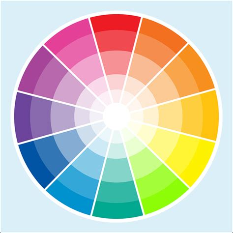 color circle color analysis when designing for mobile devices part 1