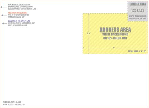 direct mail and postcard templates central printing