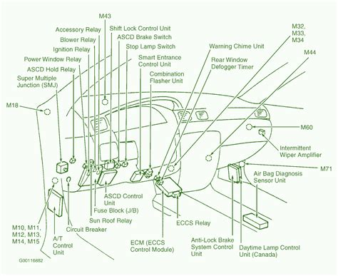 1995 nissan 200sx fuse box diagram circuit wiring diagrams