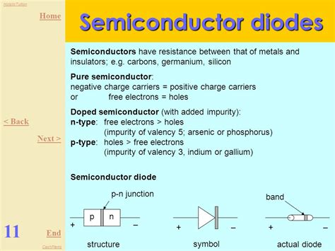 semiconductor diodes theory semiconductor junction diode experiment discussion 28 images diode circuit experiment 28