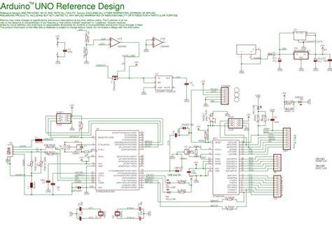atmega328 block diagram block diagram arduino uno choice image how to guide and
