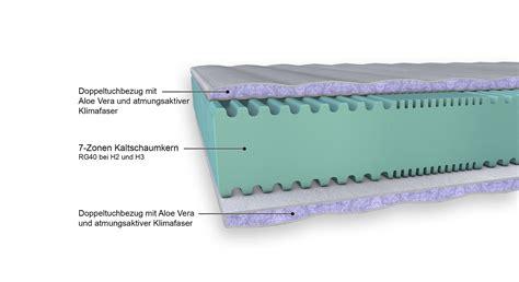 matratze kaltschaum 16 cm hohe kaltschaummatratze winner premium bc by malie