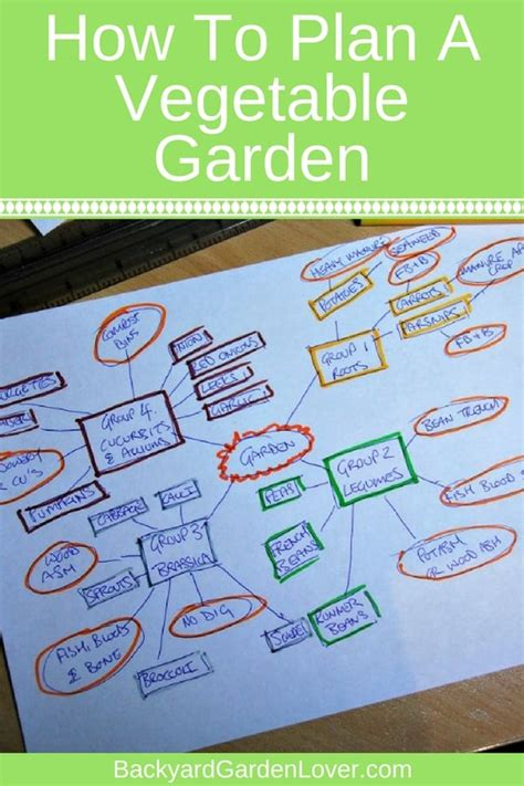 how to plan a vegetable garden step by step