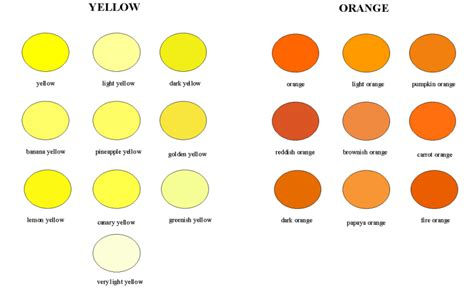 colors of yellow names for pale yellow go back gallery for shades of yellow