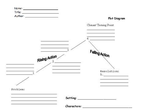 diagram worksheet 6th grade plot diagram 1 plot worksheet 6th grade ela plot diagram worksheets and homeschool