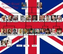 royal family tree charts of 7 european monarchies family
