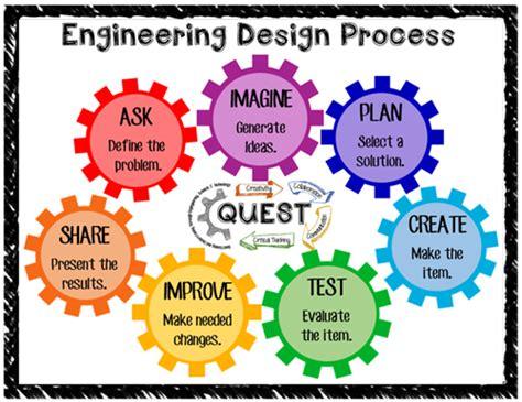 design engineer process dowd lauren engineering design process