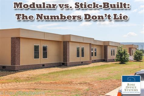 How much is a modular building costs per square foot?