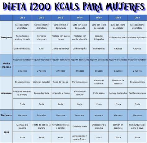 vietas para una crisis las 25 mejores ideas sobre horario de alimentaci 243 n saludable en y m 225 s horario de