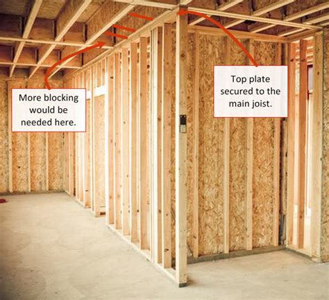 how to install blocking in basement what is blocking why do i need blocking when framing a basement wall i finished my basement