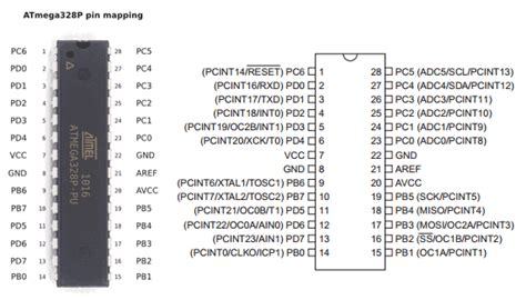 Atmega328p pdf 8 bit avr risc based microcontroller