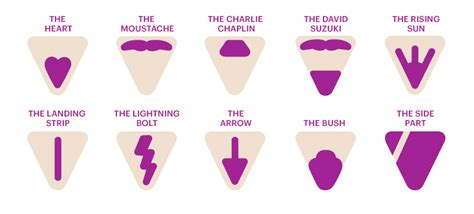 pubic hair trim shapes men pubes