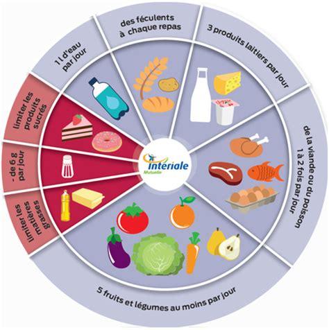 alimenti contro diabete r 233 gime pauvre en calories page 1664
