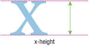 typography x height x height zevendesign