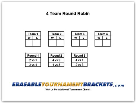 5 team robin template 4 team robin tournament brackets