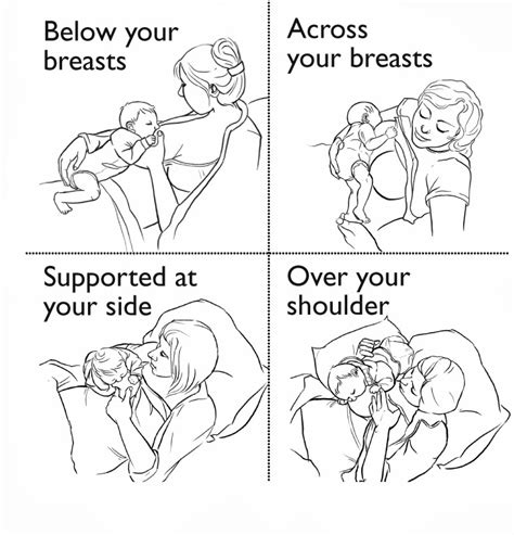 breastfeeding positions after c section pure milk having a baby quick guide for success in the