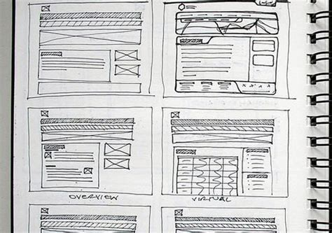 40 Brilliant Exles Of Sketched Ui Wireframes And Mock Ups Sketch Wireframe Template