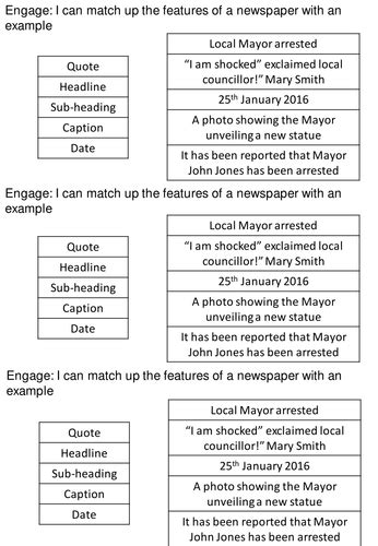features of a newspaper by sherish teaching resources tes newspaper article features and exle matching exercise