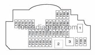 fuse box bmw e61 box free printable wiring diagrams