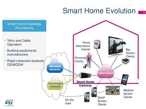 smart home network design life going beyond the smart home