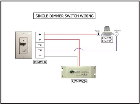 selv circuit houselogix low voltage dimmer white