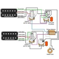 electric guitar wiring diagram seymour duncan wiring