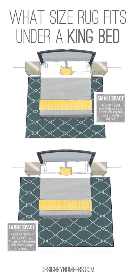 what size rug fits a king bed design by numbers