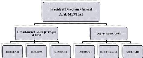 memoire transposition des normes isa sur le cabinet pwc jihane bennami