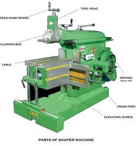 Shaper Principle Parts Of A Shaper Machine Shaper Machine
