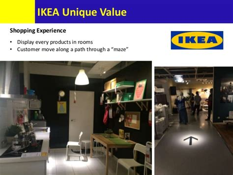 T2b Shopping Flat Frustration Ends by Ikea Study