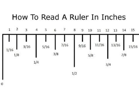 how to read dimensions ruler inches anuvrat info