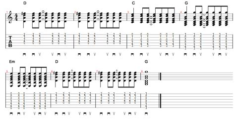 strumming pattern for video games acoustic guitar lessons strumming free acoustic guitar
