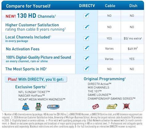 specials directv satellite television service