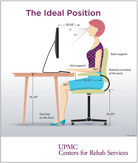 Proper Computer Desk Height How To Improve Posture While Sitting Upmc Healthbeat