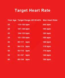 Target heart rate chart for kids heart rate chart to determine