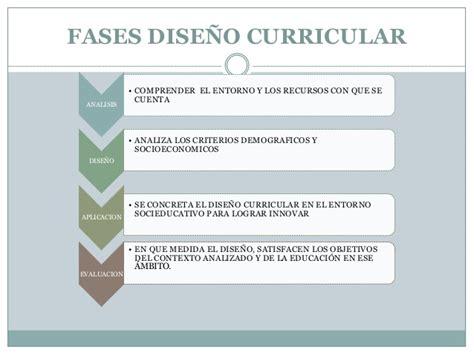 Diseño Curricular Base Definicion Dise 241 O Curricular Dr Saied