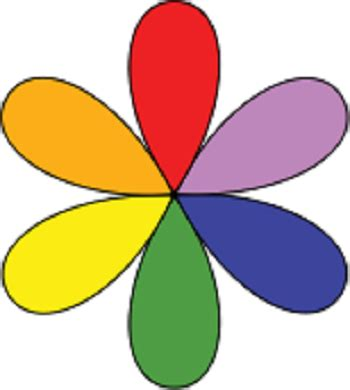 color wheel definition what is a color wheel definition types study