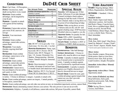 d d 4e combat crib sheet kassoon