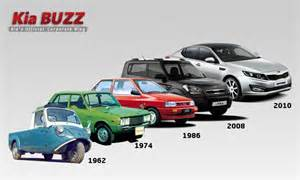 designing history of kia motors the korean car