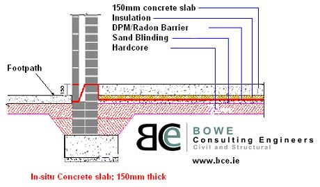 floor slab section self build rates self build self build house cost of