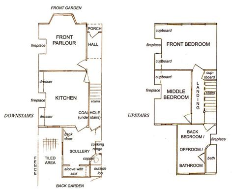 edwardian house plans room plans for a typical victorian or edwardian terraced house as it was in the early