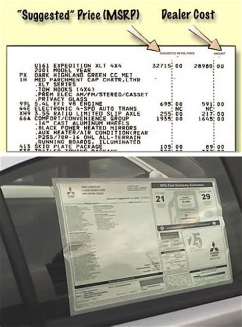 Change At Toyota Dealership Cost Learn How To Pay Below Dealer Invoice In Oklahoma