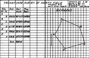 Survey Field Book Template by Figure 13 12 Sle Field Notes From A Deflection Angle