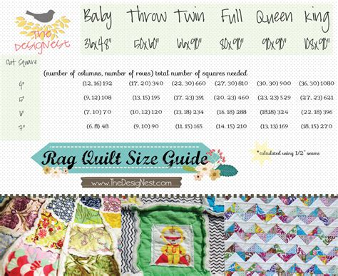 How Much Fabric For A Size Quilt by Rag Quilt Craft