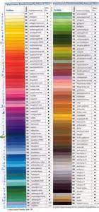 polychromos color chart color table polychromos gt gt faber castell gt set 120