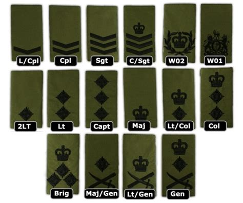 british royal marines insignia british army officers rank slides