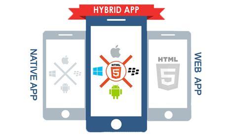 Themes For Hybrid Apps | hybrid mobile app development hybrid application development