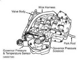 Dodge Dakota Transmission Problems 2001 Dodge Ram Overdrive Solenoid Transmission Problem