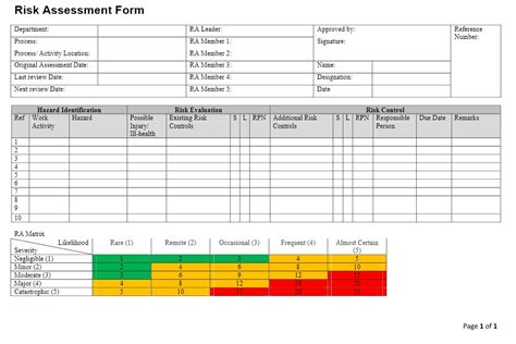 risk assessment form risk assessment template blank