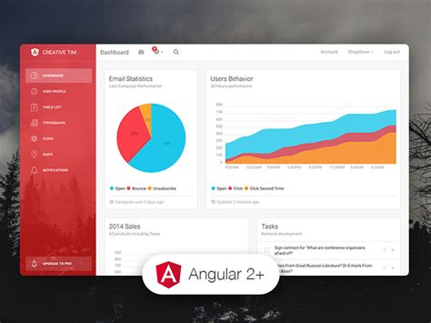 Light Bootstrap Dashboard Angular 2 Free Bootstrap Admin Template Creative Tim Angular Bootstrap Template